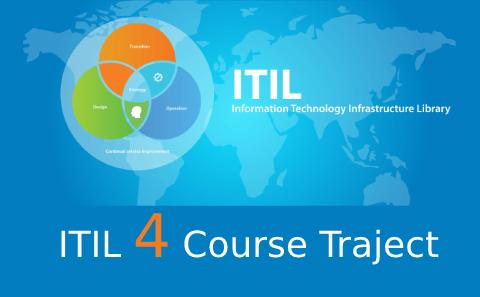 ITIL4Courses